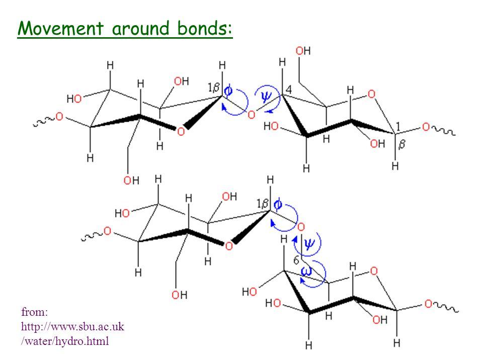 Movement around bonds: