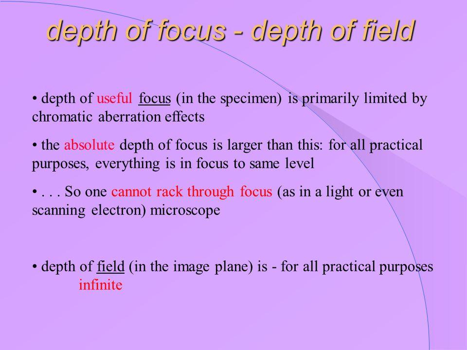 depth of focus - depth of field