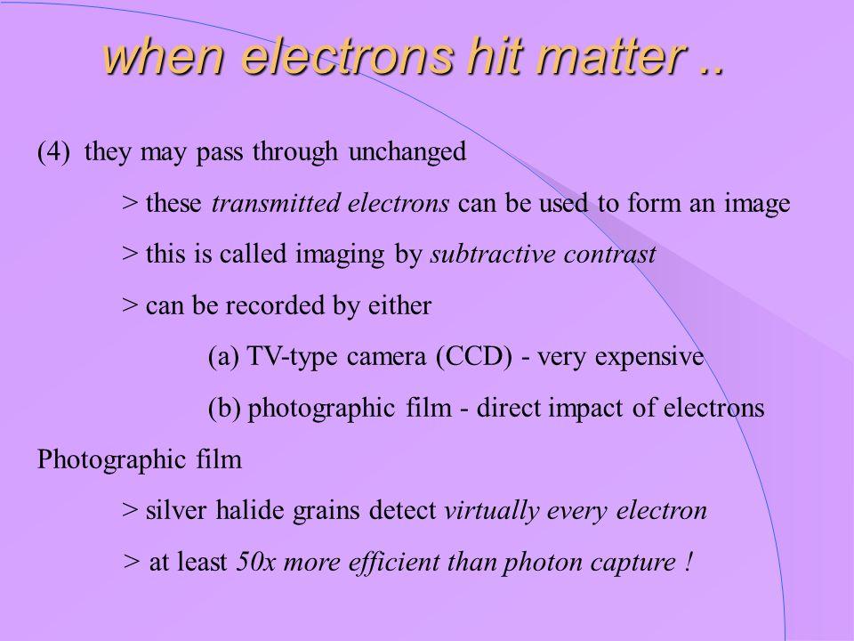 when electrons hit matter ..
