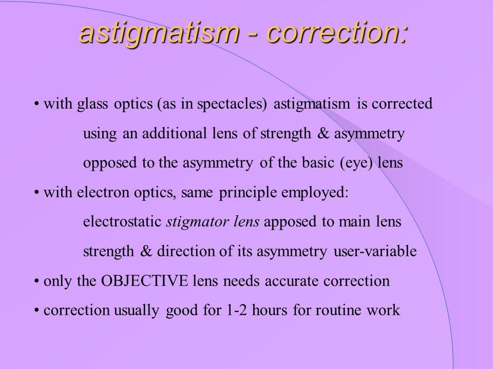 astigmatism - correction: