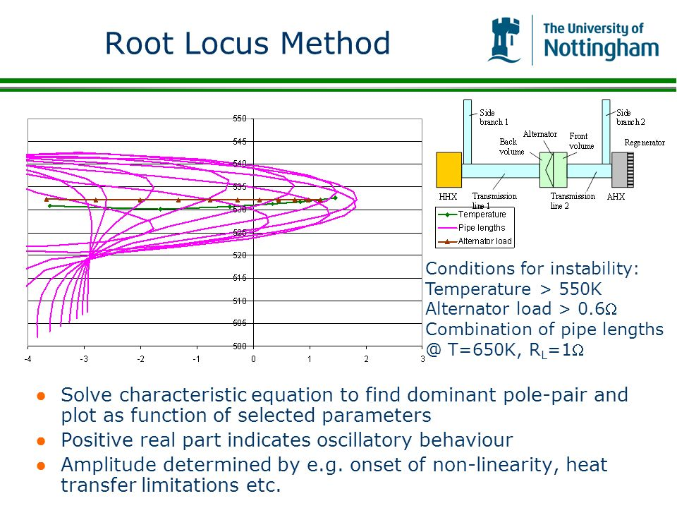 Root Locus Method Conditions for instability: Temperature > 550K. Alternator load > 0.6W. Combination of pipe lengths @ T=650K, RL=1W.