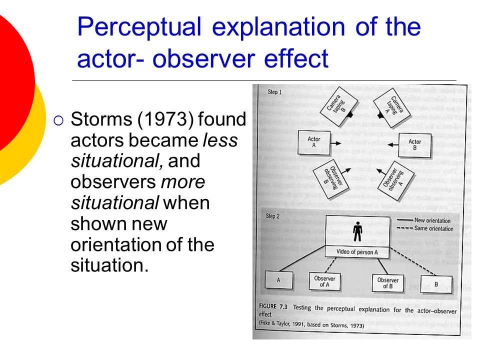 Perceptual explanation of the actor- observer effect
