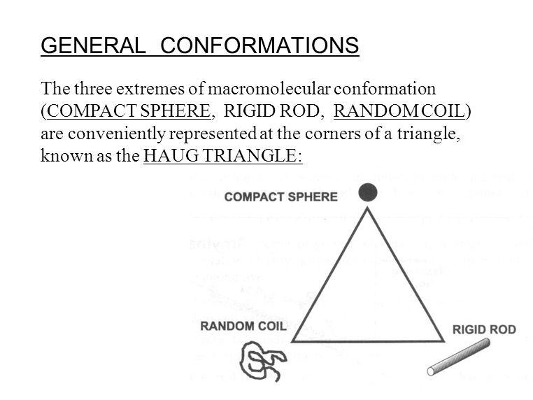 GENERAL CONFORMATIONS