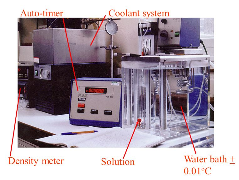 Auto-timer Coolant system Density meter Water bath + 0.01oC Solution