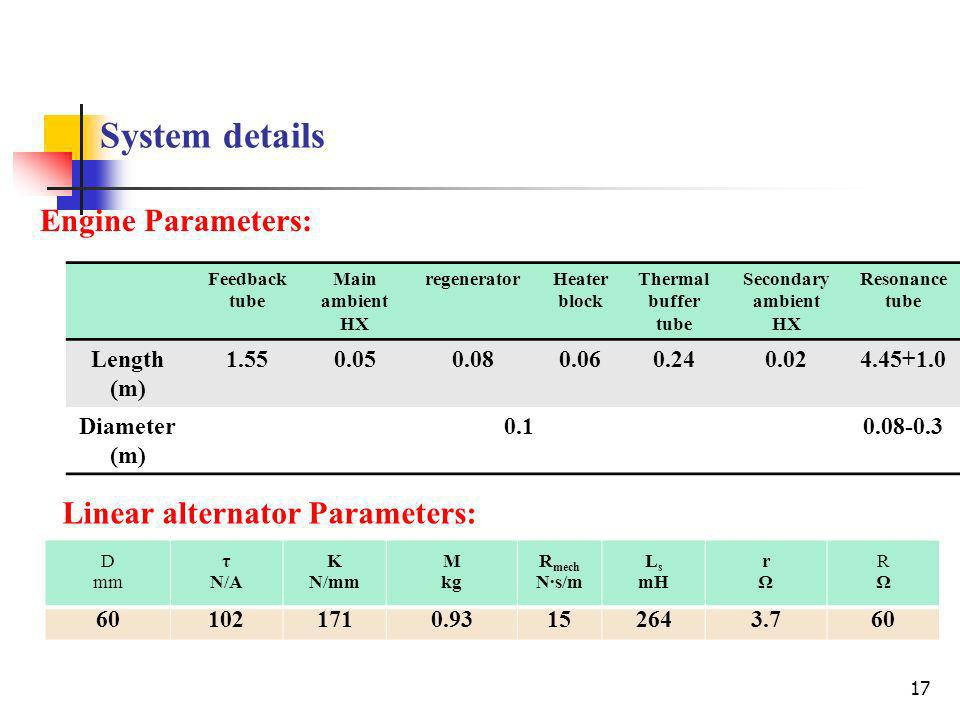 System details Engine Parameters: Linear alternator Parameters:
