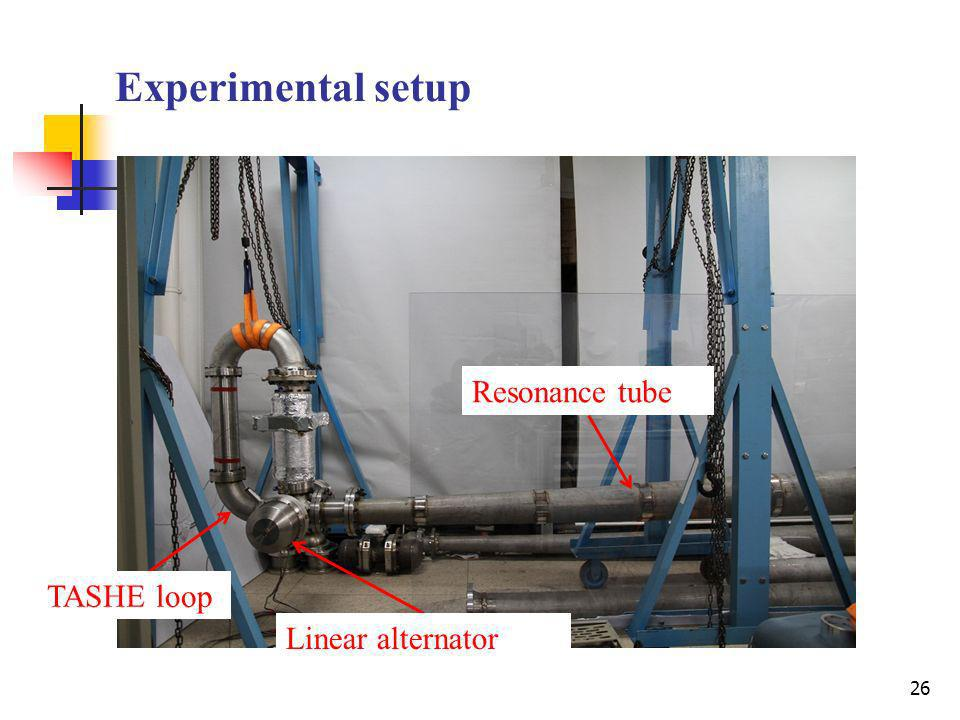 Experimental setup Resonance tube TASHE loop Linear alternator