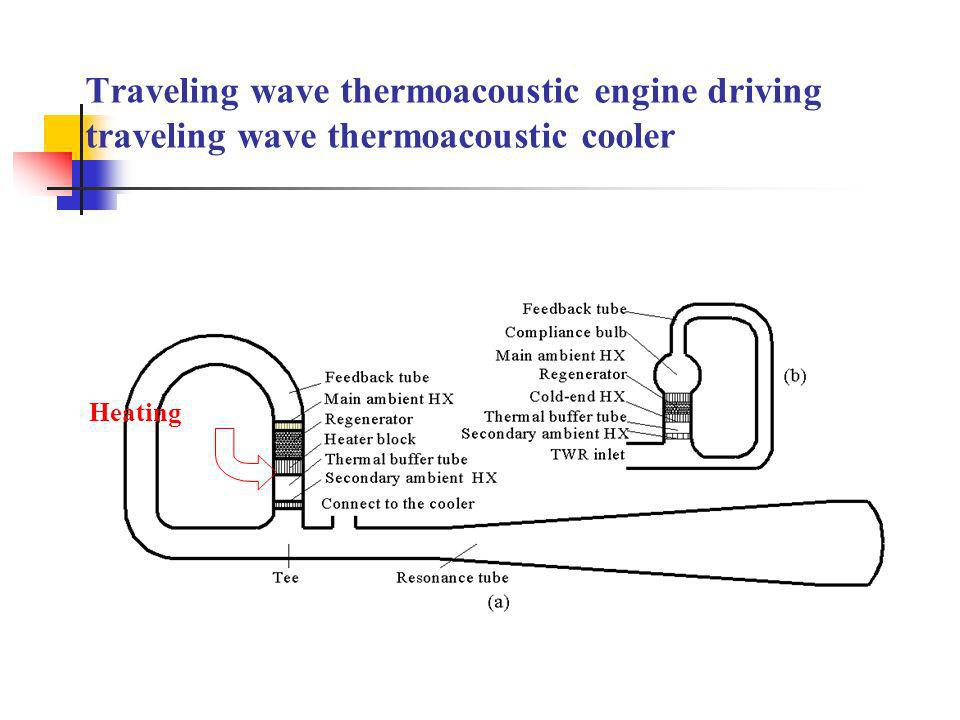 Traveling wave thermoacoustic engine driving traveling wave thermoacoustic cooler