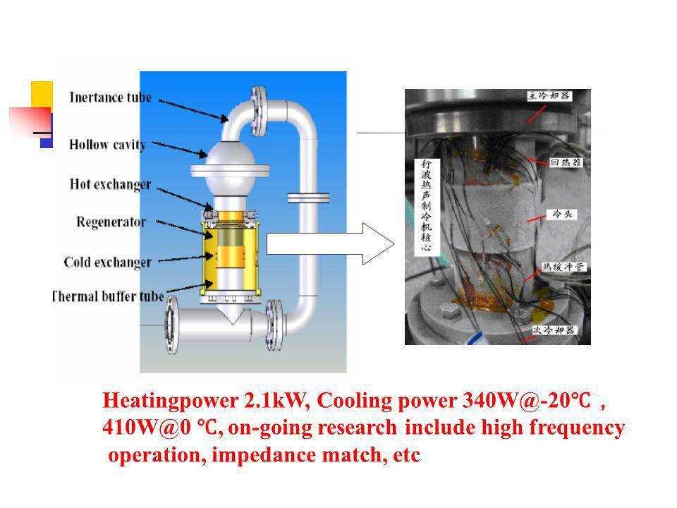 Heatingpower 2.1kW, Cooling power 340W@-20℃,