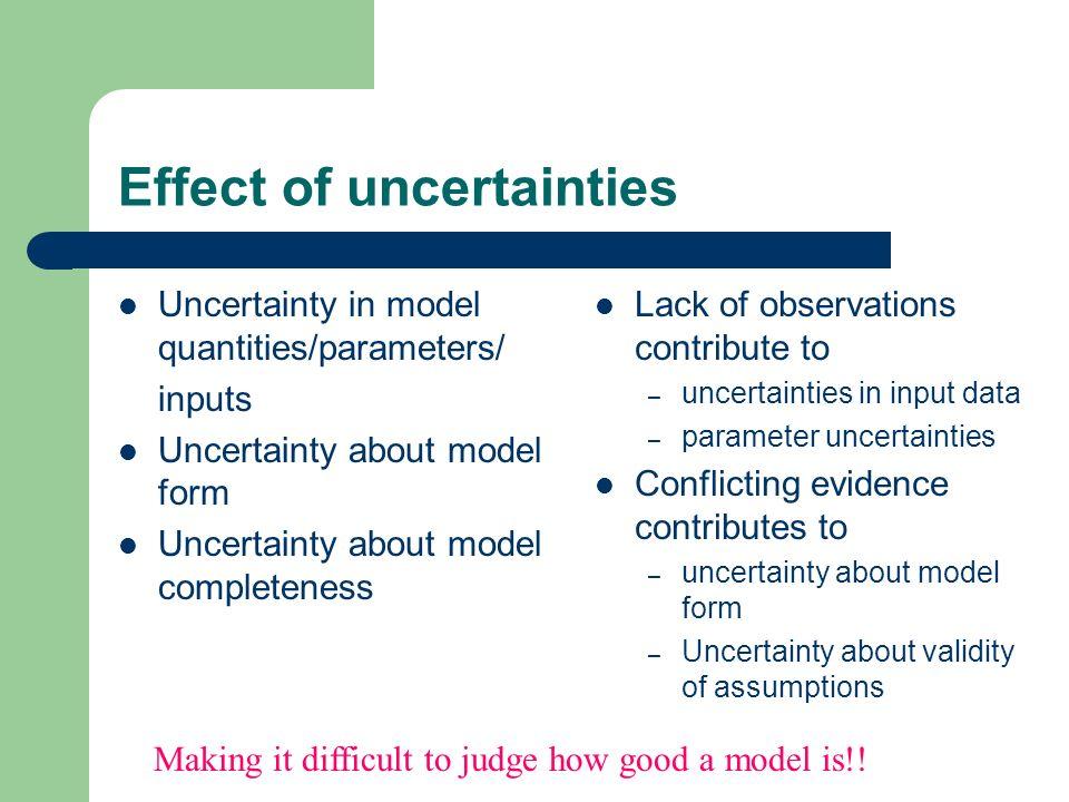 Effect of uncertainties