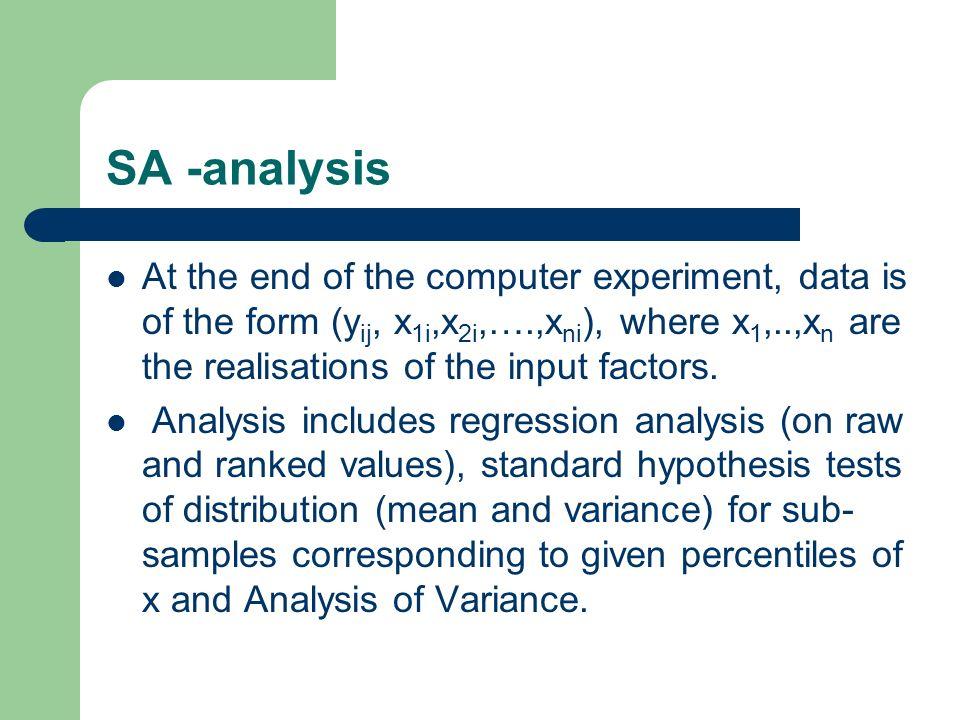SA -analysis