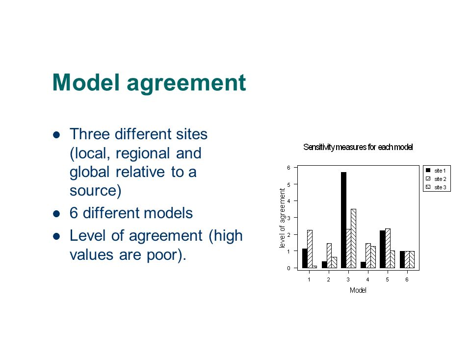 Model agreement Three different sites (local, regional and global relative to a source) 6 different models.