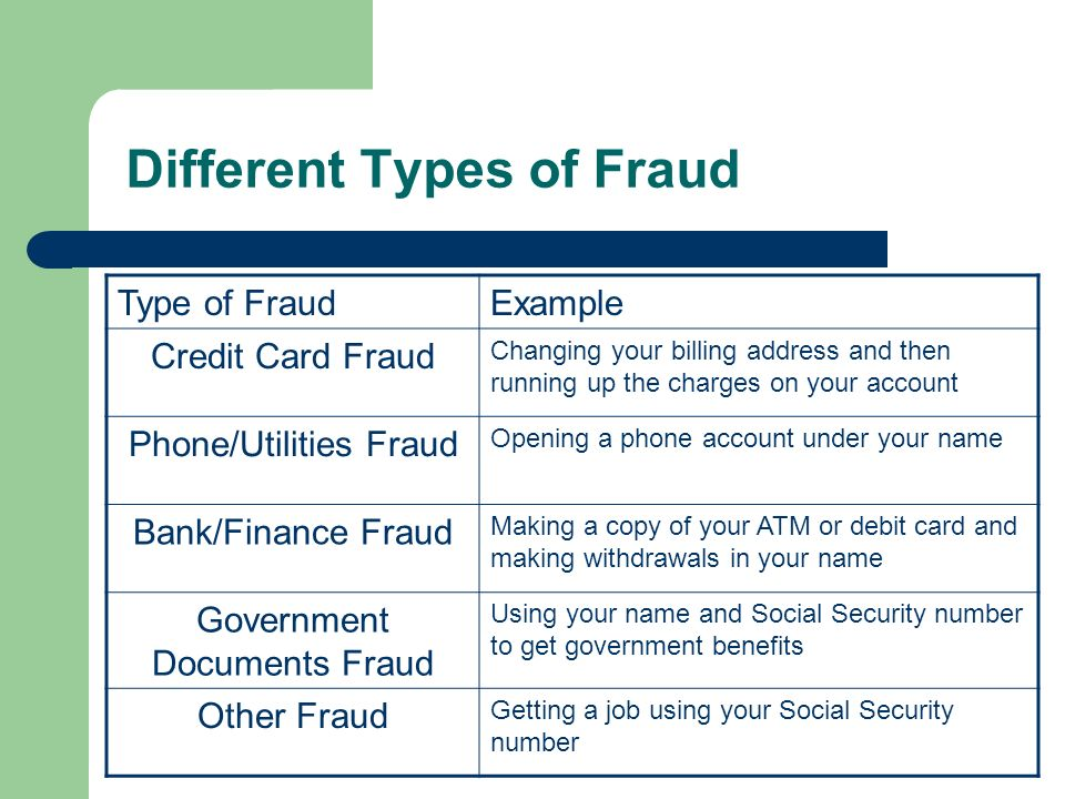 Identity Theft. - ppt download