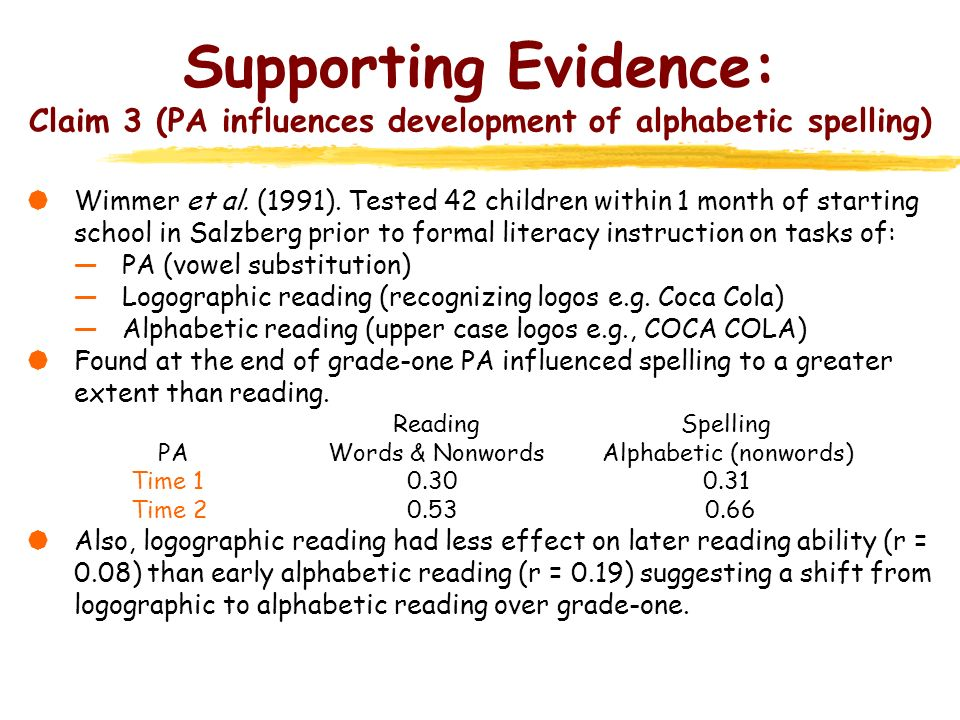 Supporting Evidence: Claim 3 (PA influences development of alphabetic spelling)
