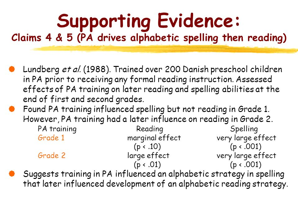 Supporting Evidence: Claims 4 & 5 (PA drives alphabetic spelling then reading)