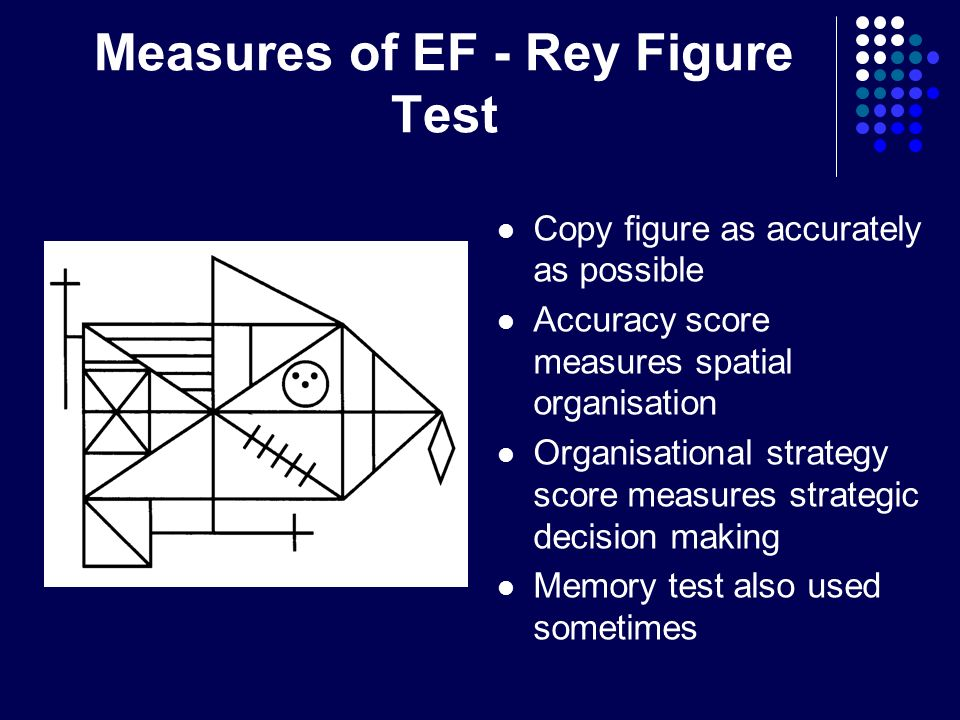 Measures of EF - Rey Figure Test