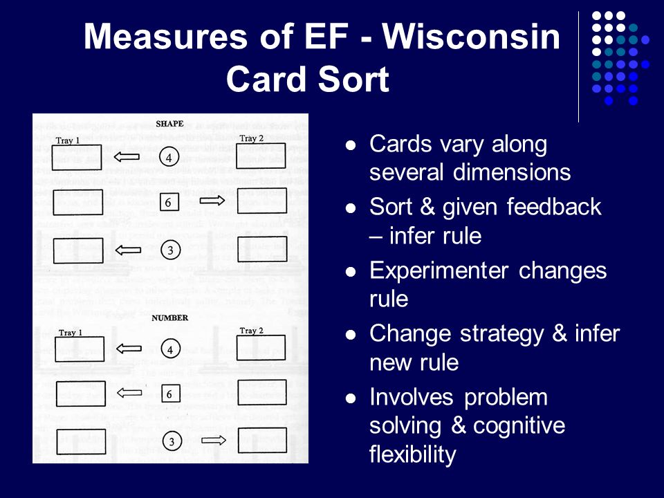 Measures of EF - Wisconsin Card Sort