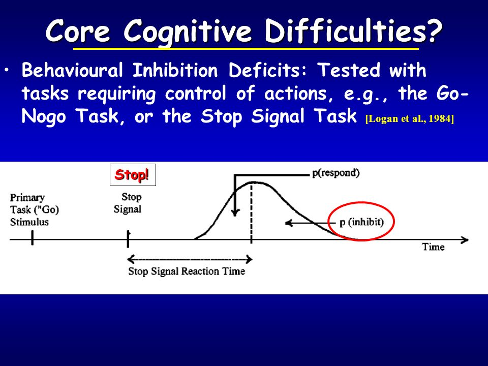 Core Cognitive Difficulties