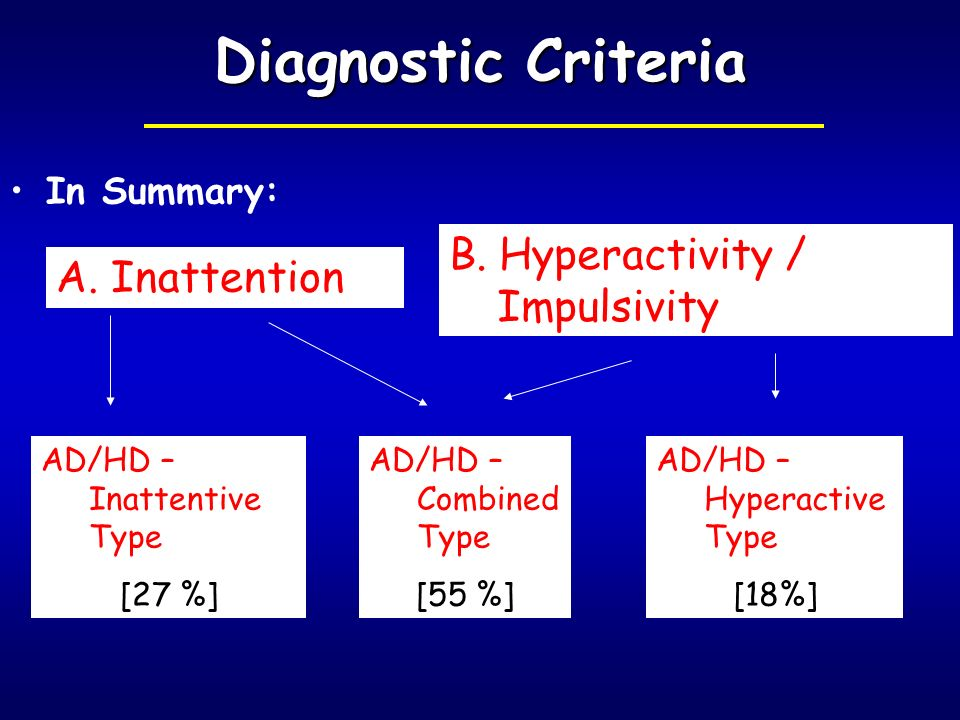 Diagnostic Criteria B. Hyperactivity / Impulsivity A. Inattention