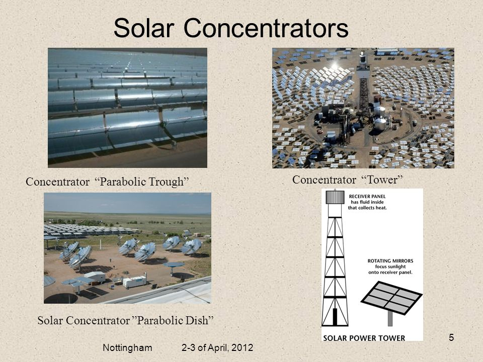 Solar Concentrators Concentrator Parabolic Trough