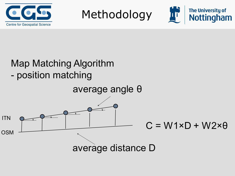 Methodology Map Matching Algorithm - position matching average angle θ