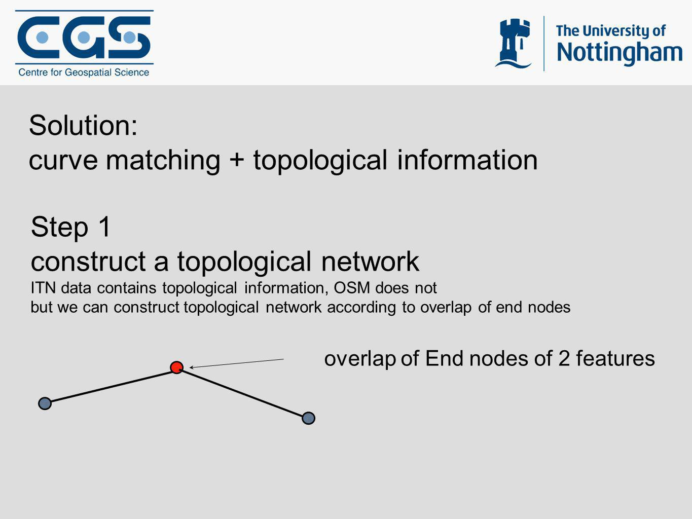 overlap of End nodes of 2 features