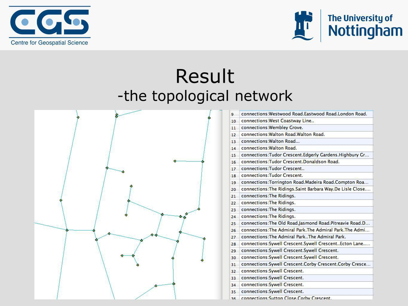 -the topological network