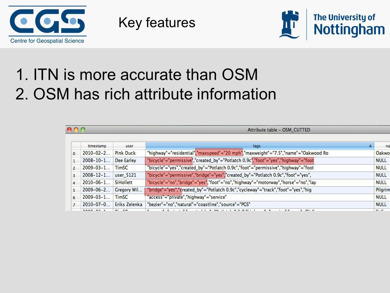 1. ITN is more accurate than OSM 2. OSM has rich attribute information