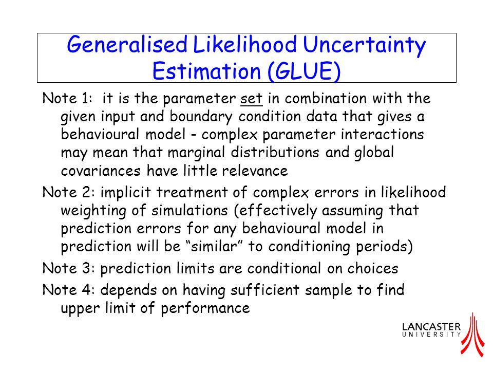 Generalised Likelihood Uncertainty Estimation (GLUE)