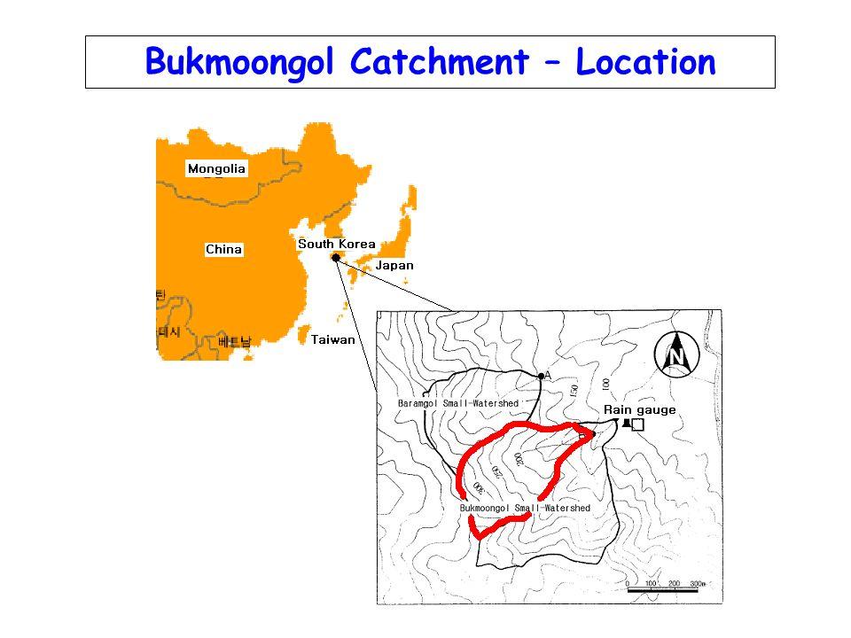 Bukmoongol Catchment – Location
