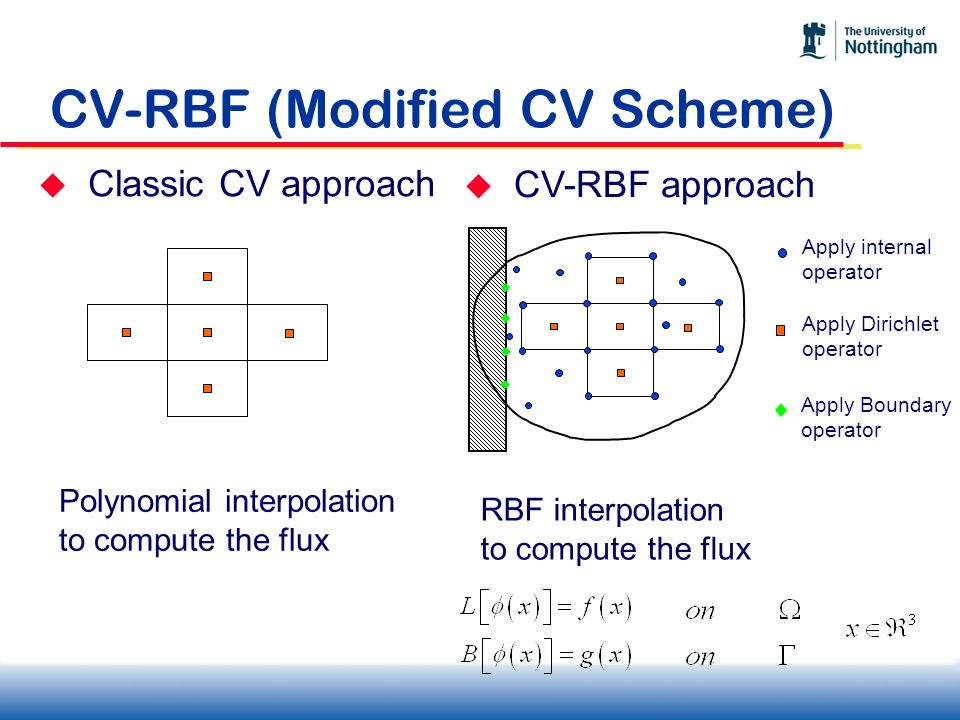 CV-RBF (Modified CV Scheme)