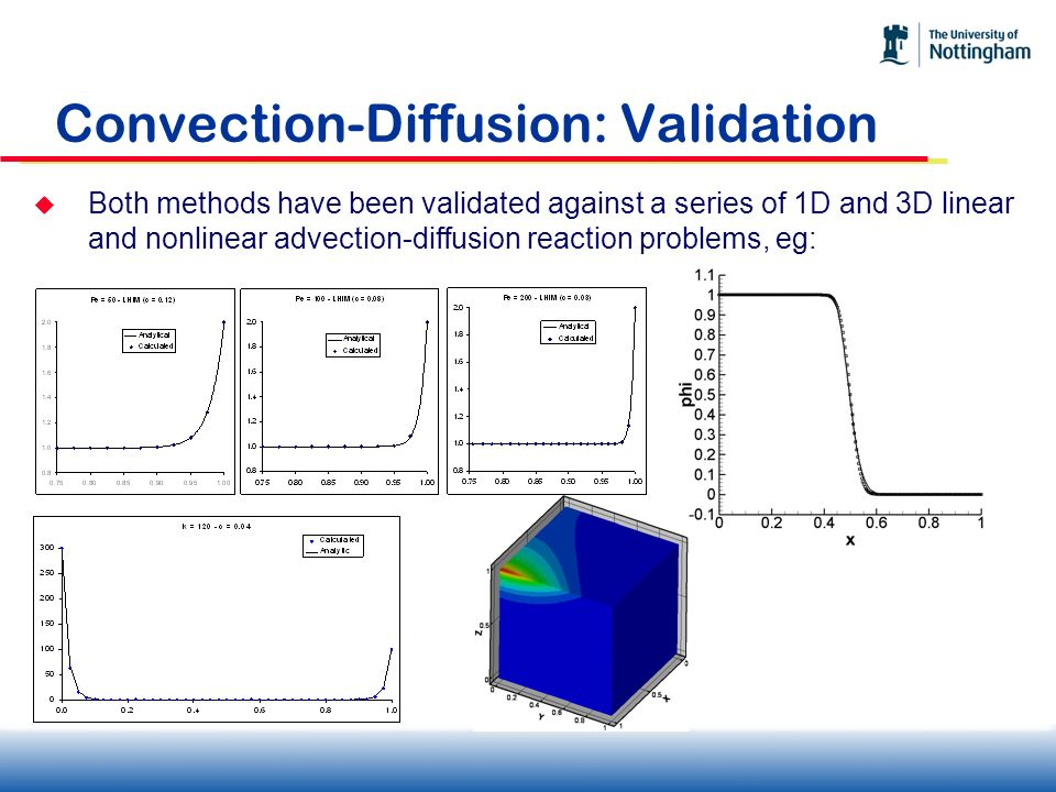 Convection-Diffusion: Validation