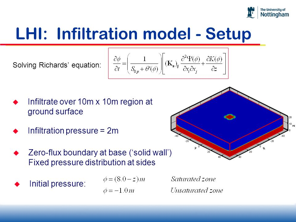 LHI: Infiltration model - Setup