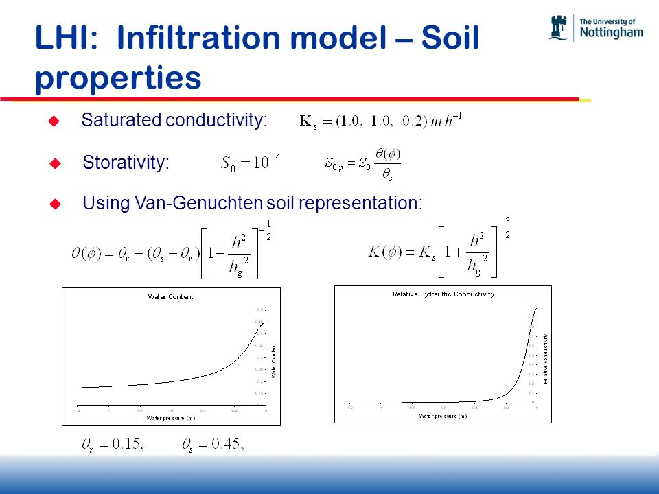 LHI: Infiltration model – Soil properties