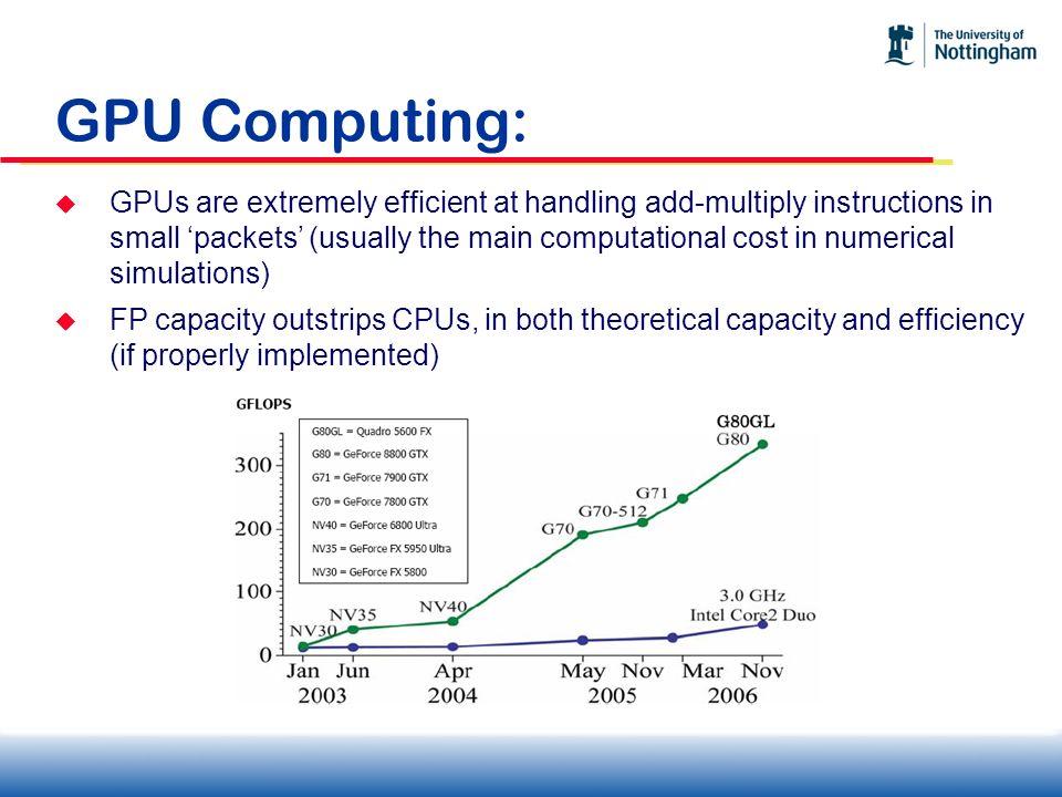 GPU Computing:
