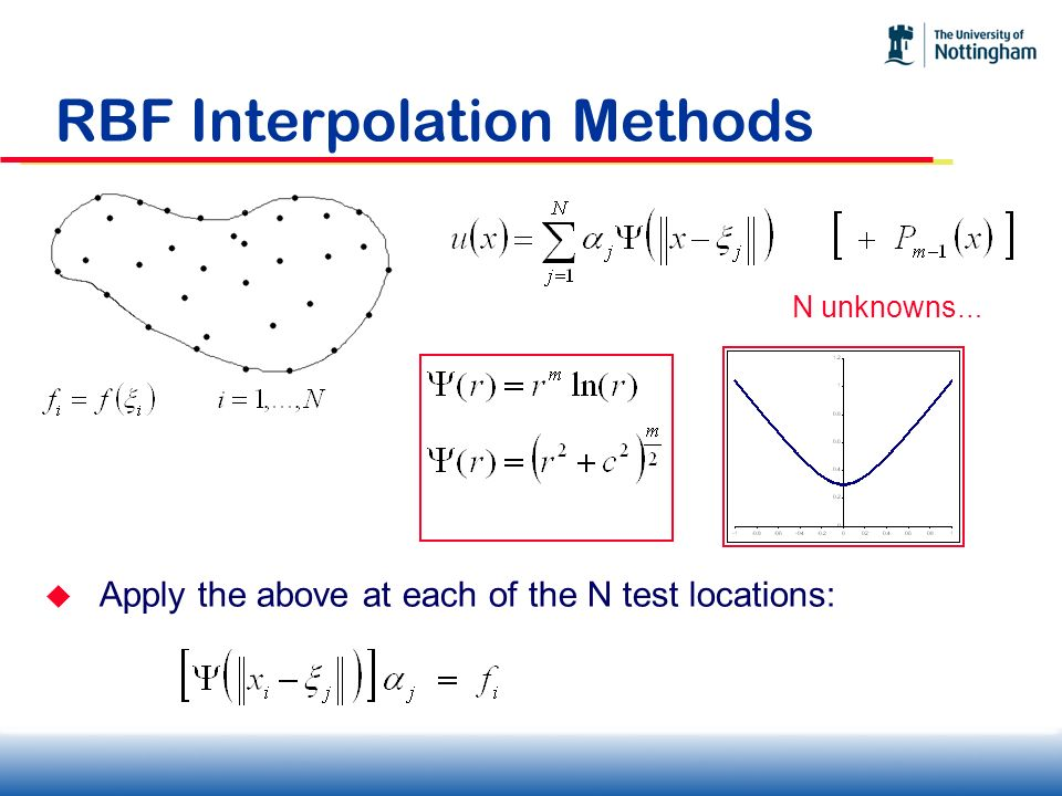 RBF Interpolation Methods