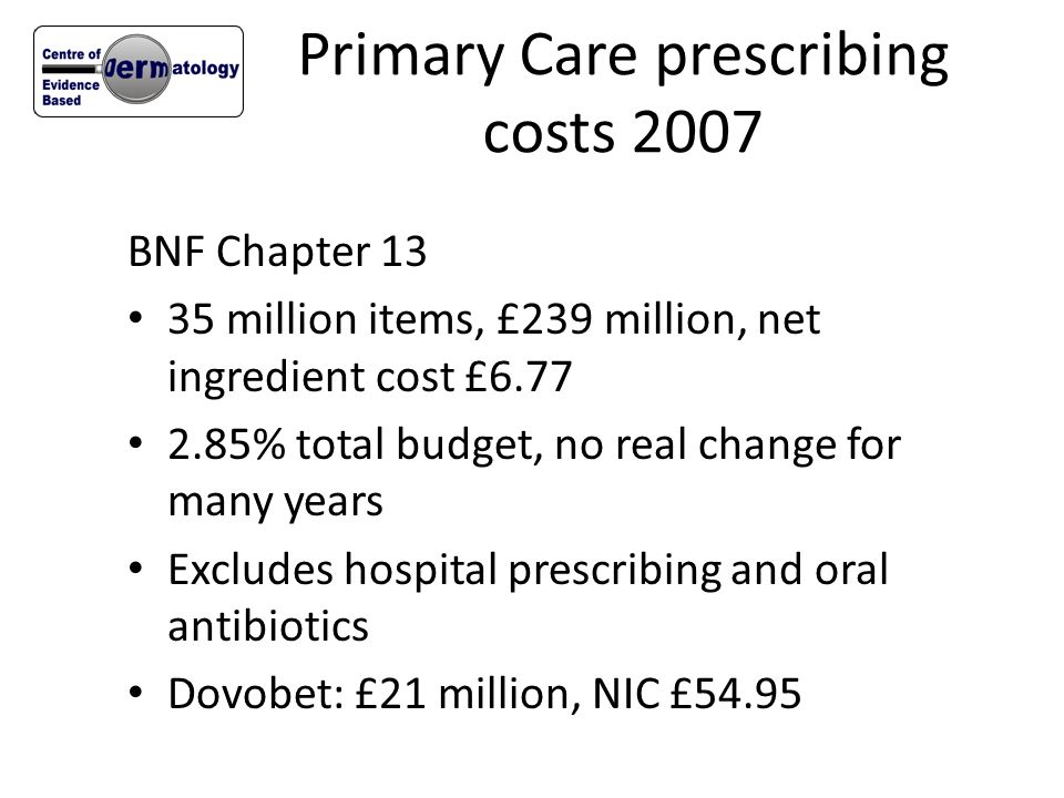 Primary Care prescribing costs 2007