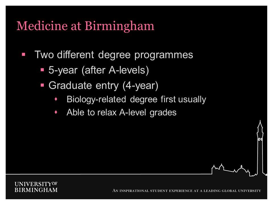 Medicine at Birmingham