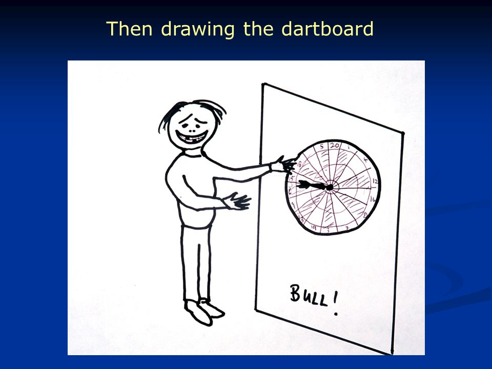 Then drawing the dartboard