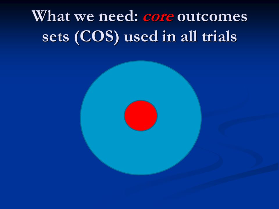 What we need: core outcomes sets (COS) used in all trials