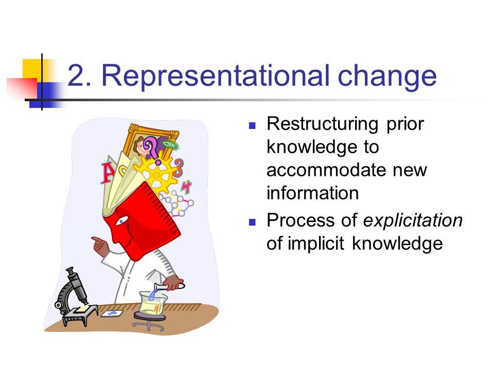 2. Representational change