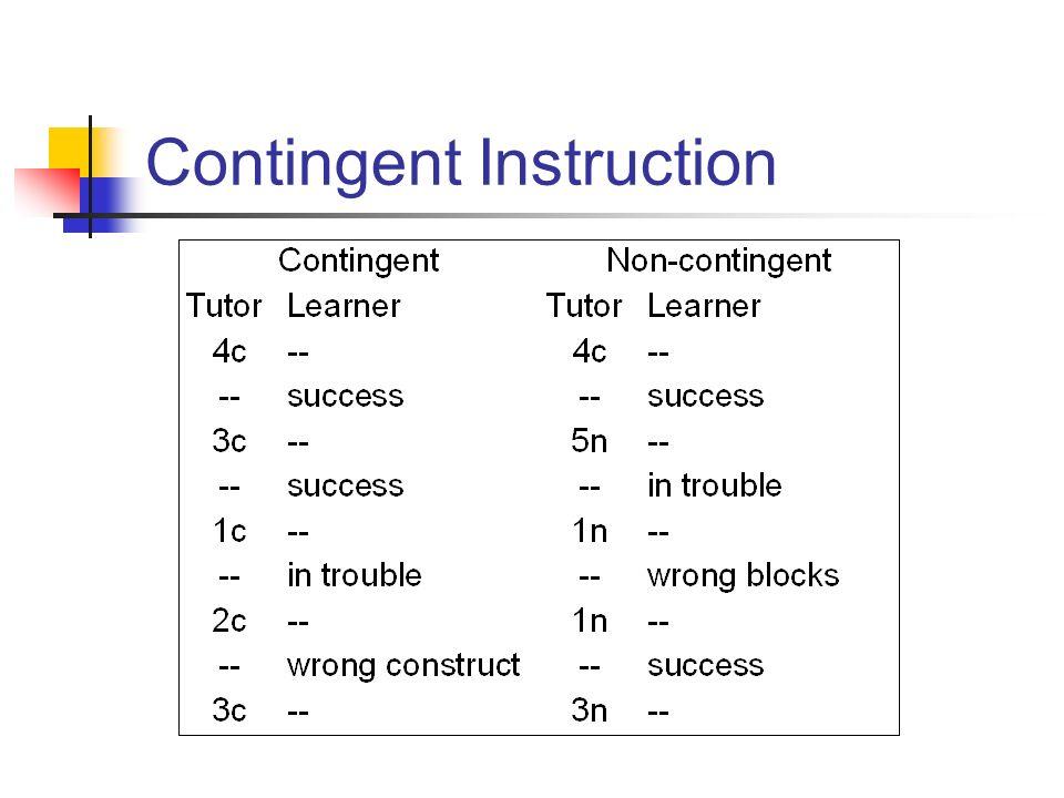 Contingent Instruction