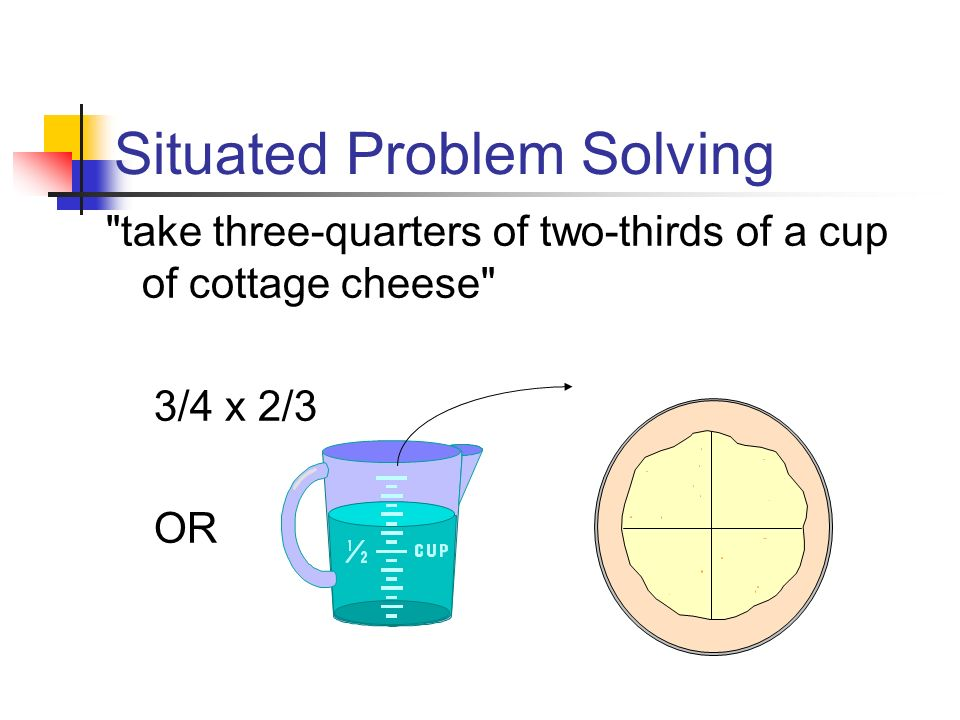 Situated Problem Solving