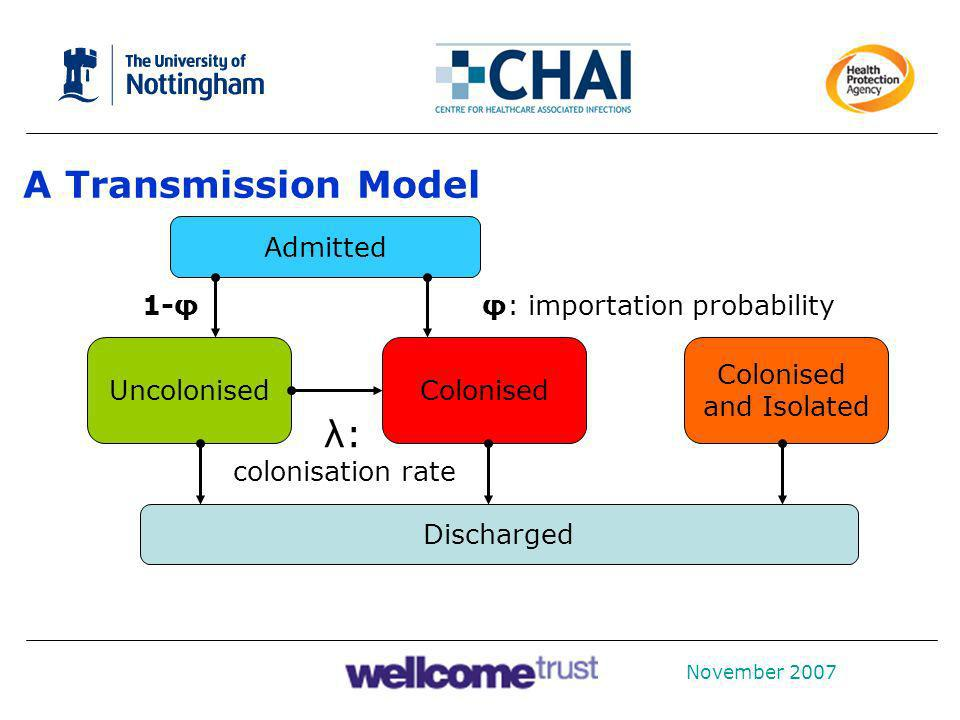 A Transmission Model λ: Admitted Uncolonised Colonised and Isolated