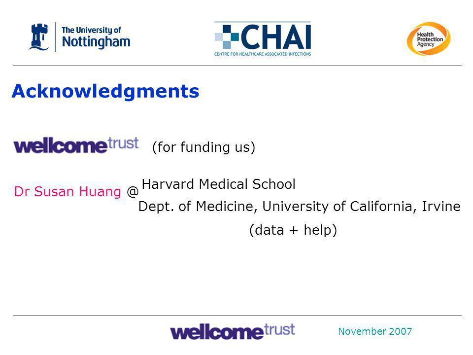 Acknowledgments (for funding us) Harvard Medical School