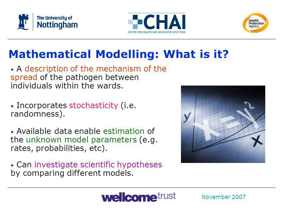 Mathematical Modelling: What is it