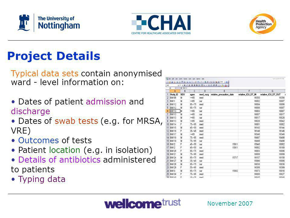 Project Details Typical data sets contain anonymised ward - level information on: Dates of patient admission and discharge.