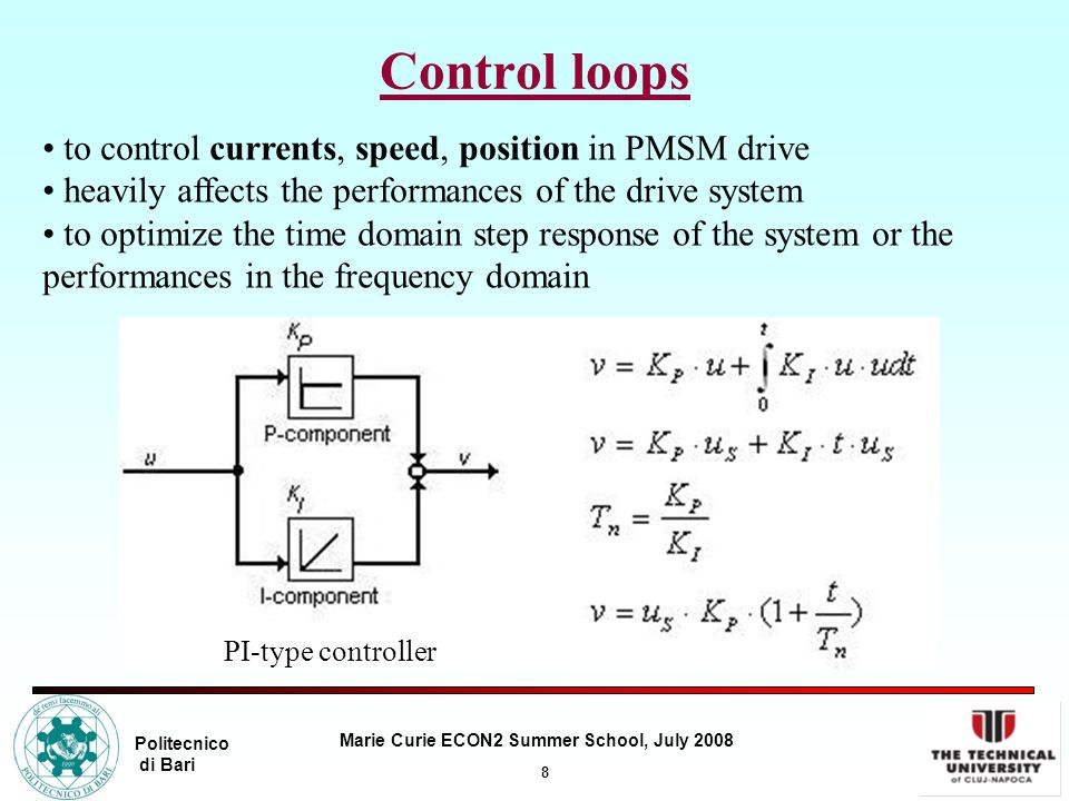Control loops to control currents, speed, position in PMSM drive