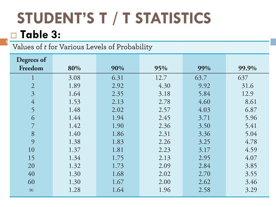 Top 10 Punto Medio Noticias | Confidence Interval Example Statistics
