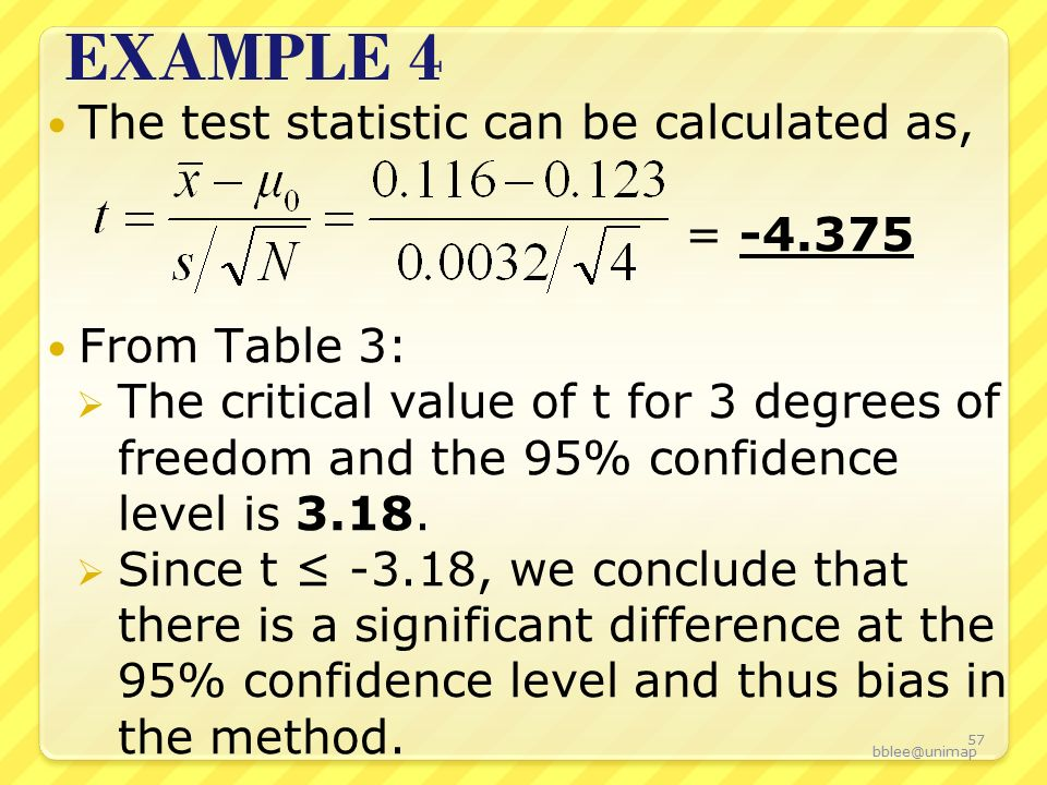 Overview confidence intervals student s t t statistics for T value table 99 confidence