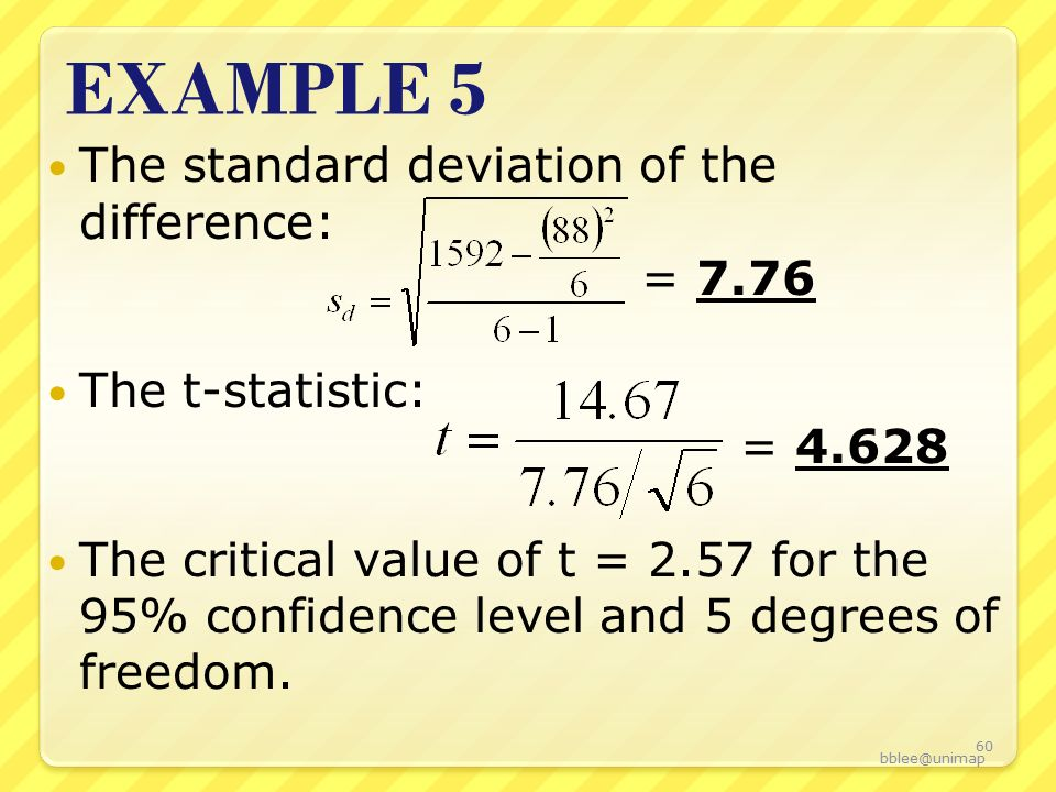 relationship between confidence level and standard deviation